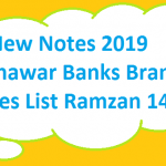 New Notes 2019 - Peshawar Banks Branch Codes List Ramzan 1440 - SBP 8877 SMS Service