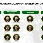 Pakistan Team ICC Cricket World cup Squad 2019 Updated